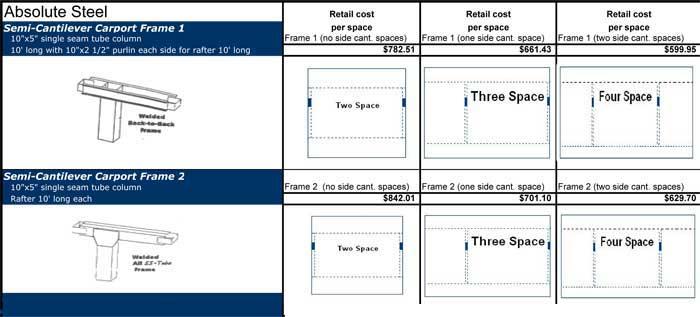 Semi Cantilever pricing