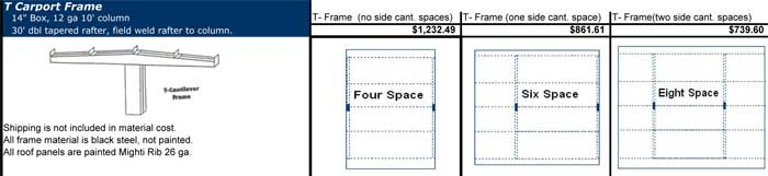 T Frame carport pricing