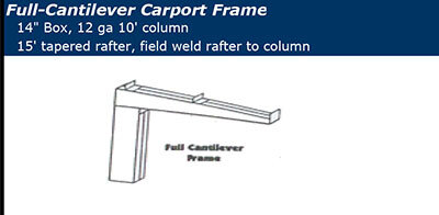 Full Cantilever Frame Pricing