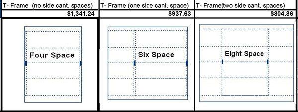 T-Frame cost estimates