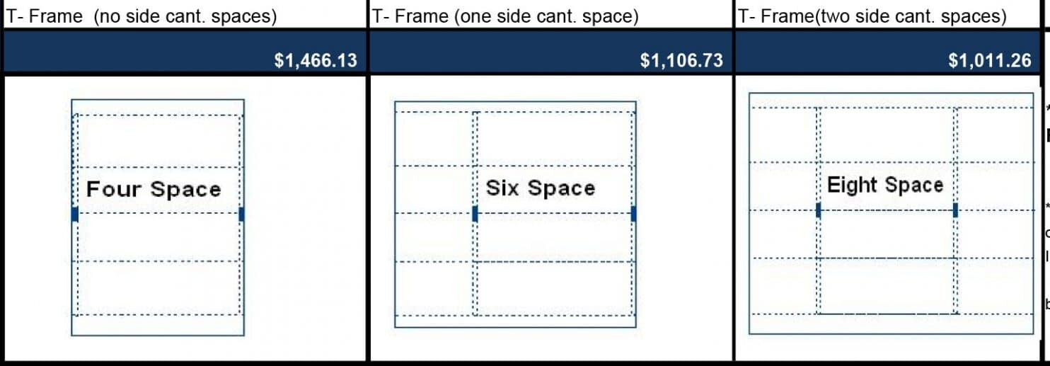 T-Frame Carport Pricing